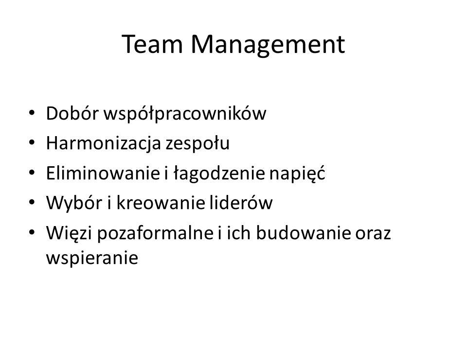 Team Management Dobór współpracowników Harmonizacja zespołu Eliminowanie i łagodzenie napięć Wybór i kreowanie liderów Więzi pozaformalne i ich budowanie oraz wspieranie