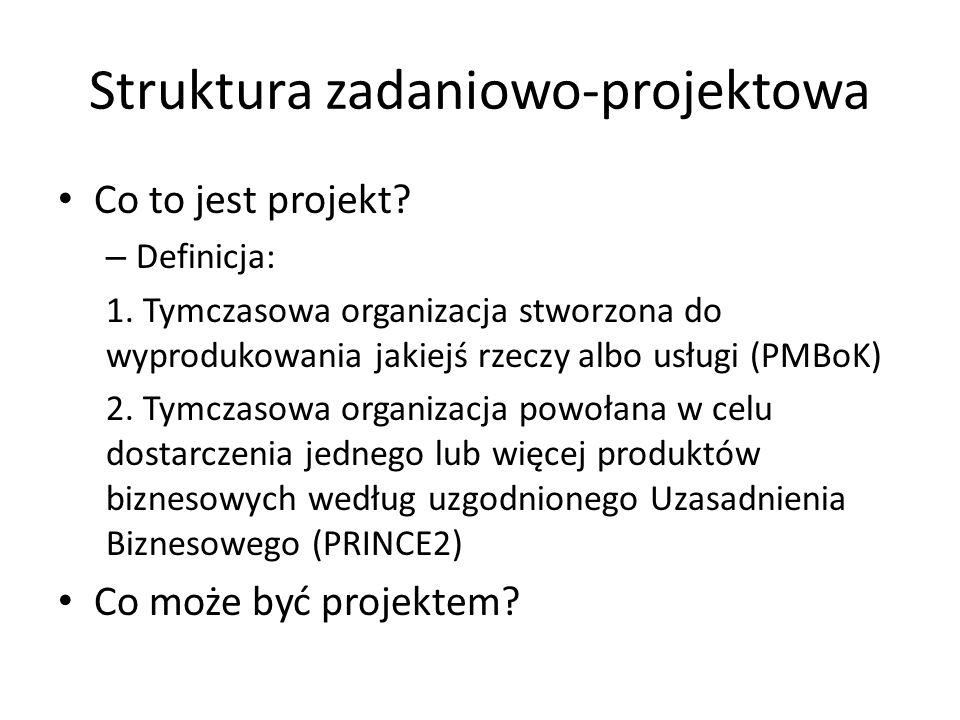 Struktura zadaniowo-projektowa Co to jest projekt? – Definicja: 1. Tymczasowa organizacja stworzona do wyprodukowania jakiejś rzeczy albo usługi (PMBo