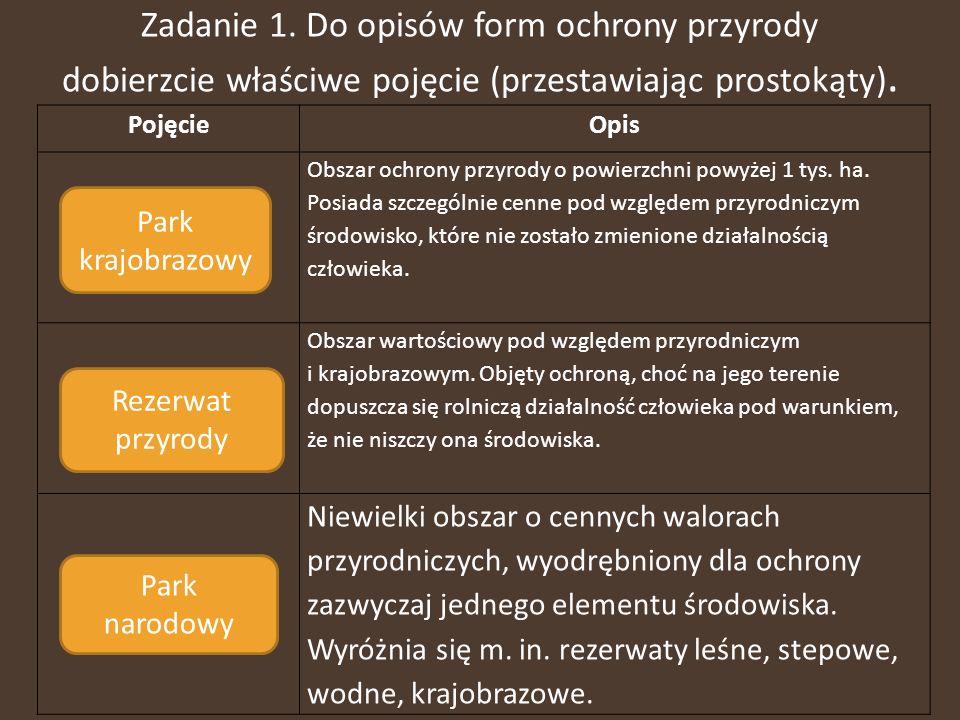 Zadanie 1. Do opisów form ochrony przyrody dobierzcie właściwe pojęcie (przestawiając prostokąty). PojęcieOpis Obszar ochrony przyrody o powierzchni p