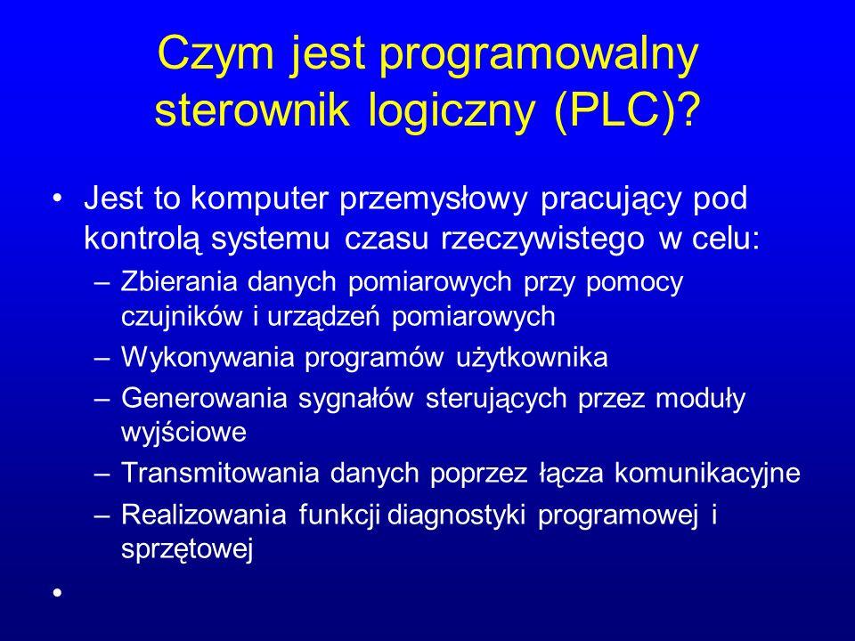 Czym jest programowalny sterownik logiczny (PLC)? Jest to komputer przemysłowy pracujący pod kontrolą systemu czasu rzeczywistego w celu: –Zbierania d