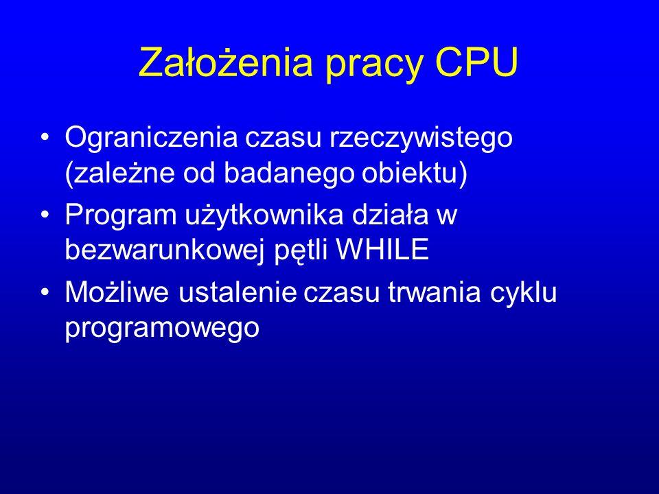 Założenia pracy CPU Ograniczenia czasu rzeczywistego (zależne od badanego obiektu) Program użytkownika działa w bezwarunkowej pętli WHILE Możliwe usta