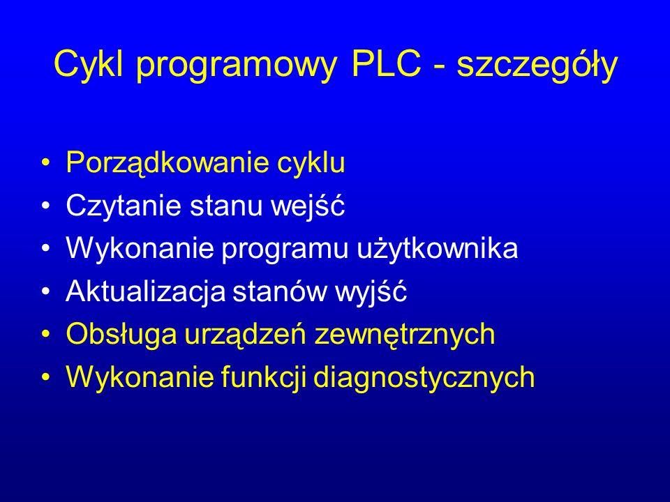 Cykl programowy PLC - szczegóły Porządkowanie cyklu Czytanie stanu wejść Wykonanie programu użytkownika Aktualizacja stanów wyjść Obsługa urządzeń zew