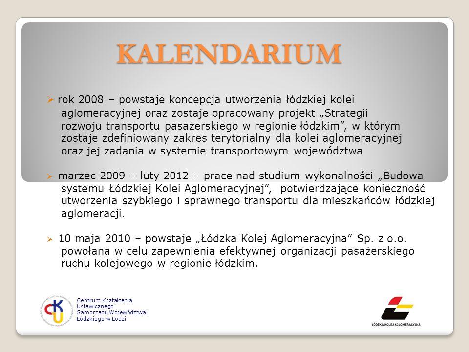 Centrum Kształcenia Ustawicznego Samorządu Województwa Łódzkiego w Łodzi KALENDARIUM rok 2008 – powstaje koncepcja utworzenia łódzkiej kolei aglomerac