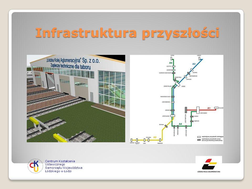 Infrastruktura przyszłości Centrum Kształcenia Ustawicznego Samorządu Województwa Łódzkiego w Łodzi