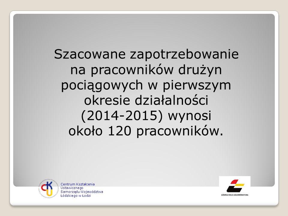 Szacowane zapotrzebowanie na pracowników drużyn pociągowych w pierwszym okresie działalności (2014-2015) wynosi około 120 pracowników. Centrum Kształc