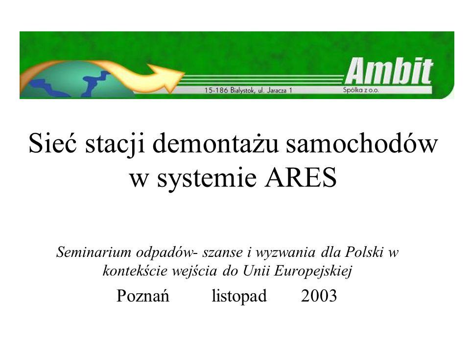Sieć stacji demontażu samochodów w systemie ARES Seminarium odpadów- szanse i wyzwania dla Polski w kontekście wejścia do Unii Europejskiej Poznań lis