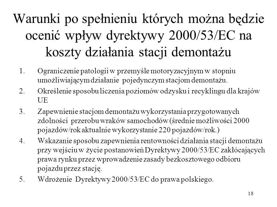 18 Warunki po spełnieniu których można będzie ocenić wpływ dyrektywy 2000/53/EC na koszty działania stacji demontażu 1.Ograniczenie patologii w przemy