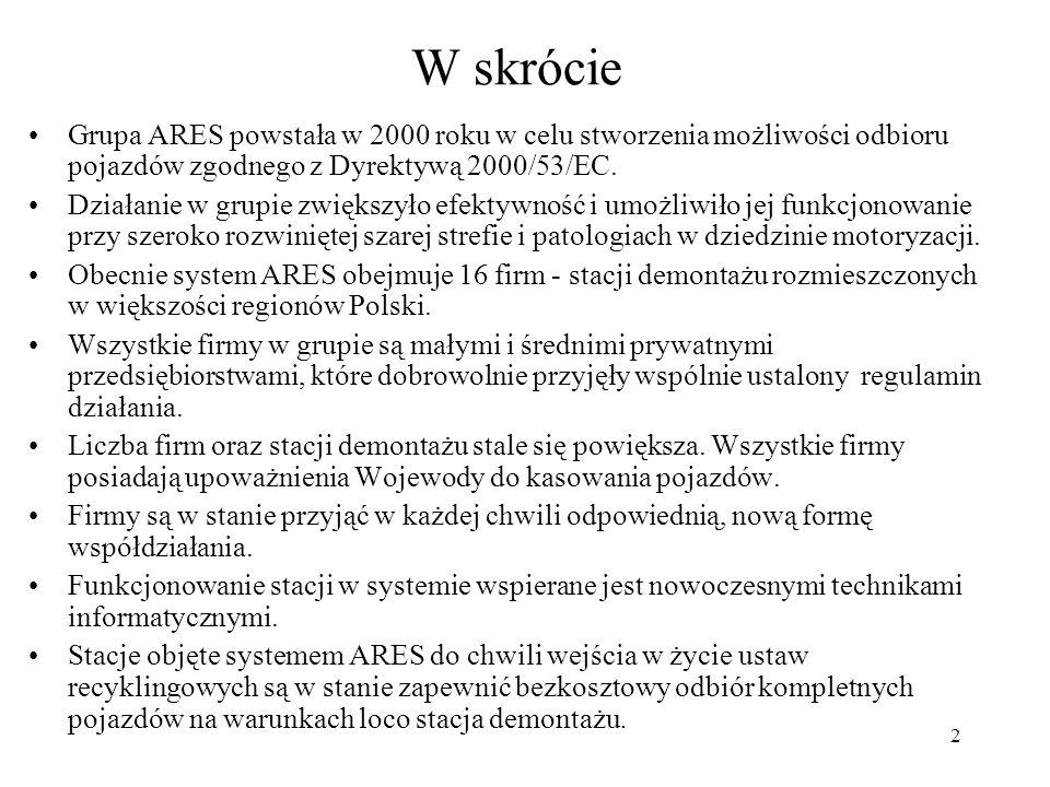 2 W skrócie Grupa ARES powstała w 2000 roku w celu stworzenia możliwości odbioru pojazdów zgodnego z Dyrektywą 2000/53/EC. Działanie w grupie zwiększy
