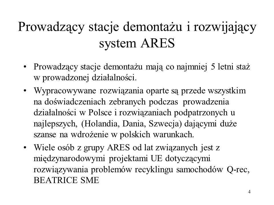 4 Prowadzący stacje demontażu i rozwijający system ARES Prowadzący stacje demontażu mają co najmniej 5 letni staż w prowadzonej działalności. Wypracow