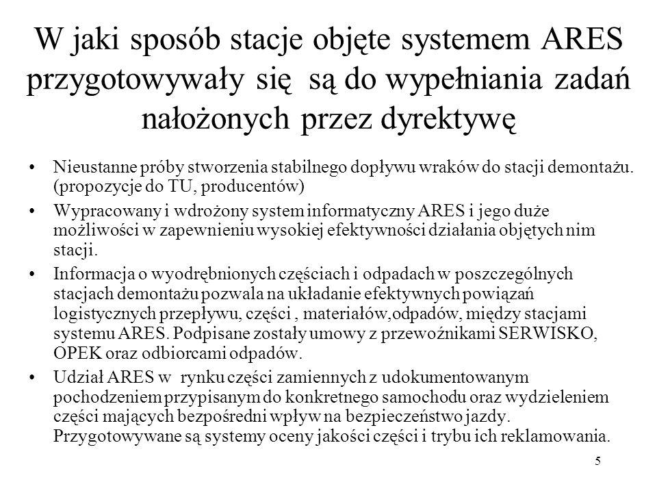 5 W jaki sposób stacje objęte systemem ARES przygotowywały się są do wypełniania zadań nałożonych przez dyrektywę Nieustanne próby stworzenia stabilne
