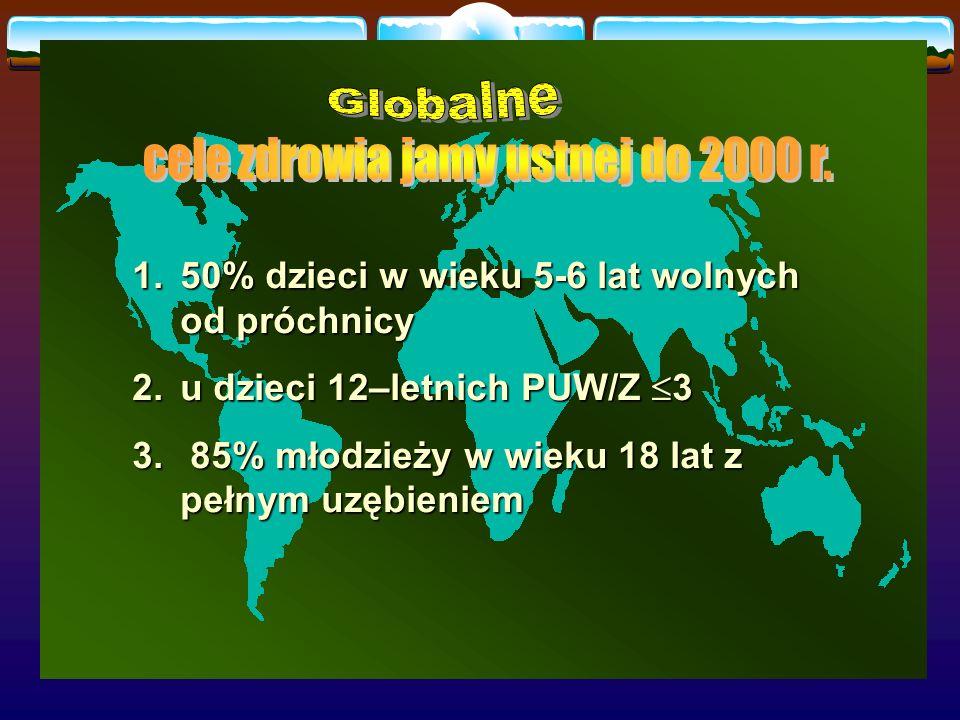 1.50% dzieci w wieku 5-6 lat wolnych od próchnicy 2.u dzieci 12–letnich PUW/Z 3 3. 85% młodzieży w wieku 18 lat z pełnym uzębieniem