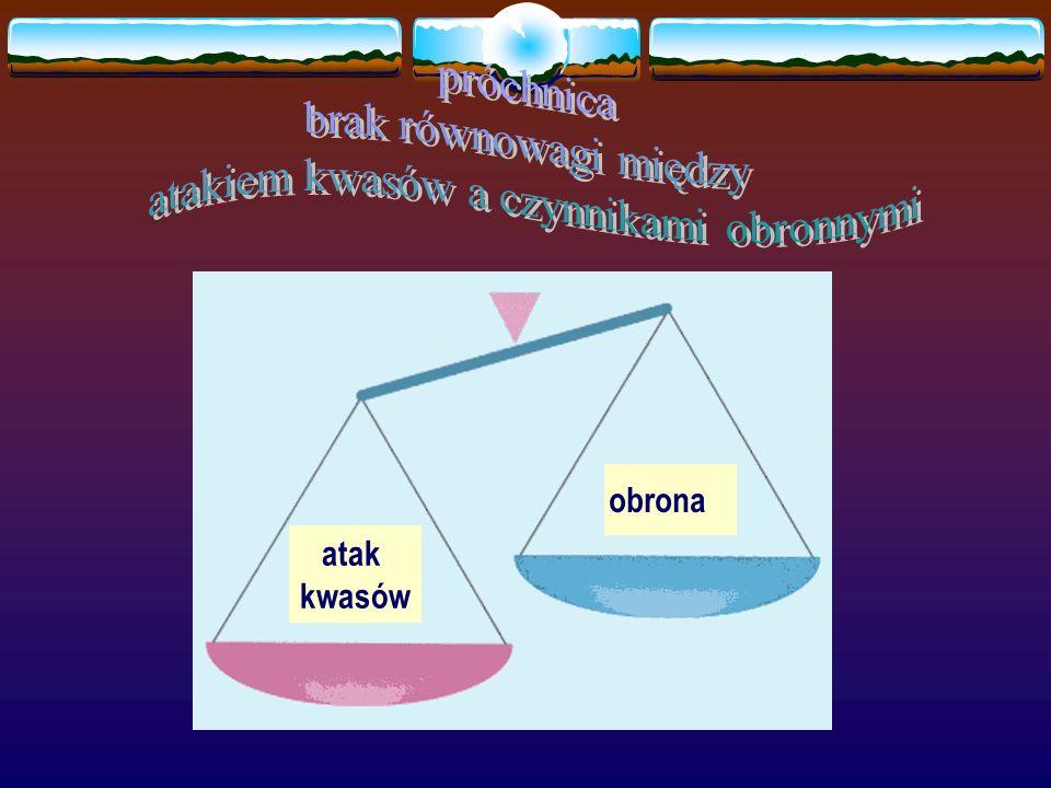 a d c b Przemiana aktywnej zmiany w nieaktywną po dokładnym usuwaniu płytki