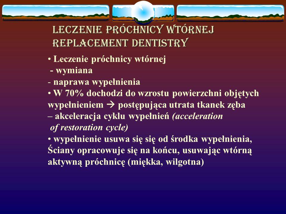 Leczenie próchnicy wtórnej - wymiana - naprawa wypełnienia W 70% dochodzi do wzrostu powierzchni objętych wypełnieniem postępująca utrata tkanek zęba – akceleracja cyklu wypełnień (acceleration of restoration cycle) wypełnienie usuwa się się od środka wypełnienia, Ściany opracowuje się na końcu, usuwając wtórną aktywną próchnicę (miękka, wilgotna) Leczenie próchnicy wtórnej Replacement dentistry