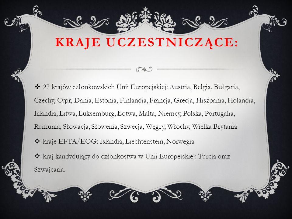 KRAJE UCZESTNICZĄCE: 27 krajów członkowskich Unii Europejskiej: Austria, Belgia, Bułgaria, Czechy, Cypr, Dania, Estonia, Finlandia, Francja, Grecja, H