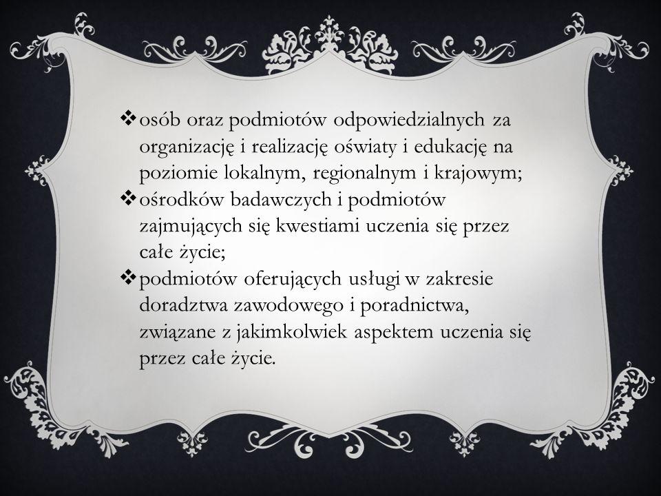 UCZNIOWIE BIORĄCY UDZIAŁ W WYMIANIE Mikołaj Dziuk LAURA RODRIGUEZ RODAS