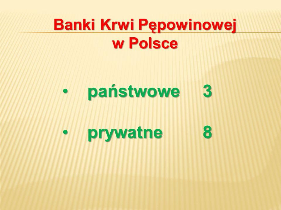 Banki Krwi Pępowinowej w Polsce państwowe 3 państwowe 3 prywatne 8 prywatne 8