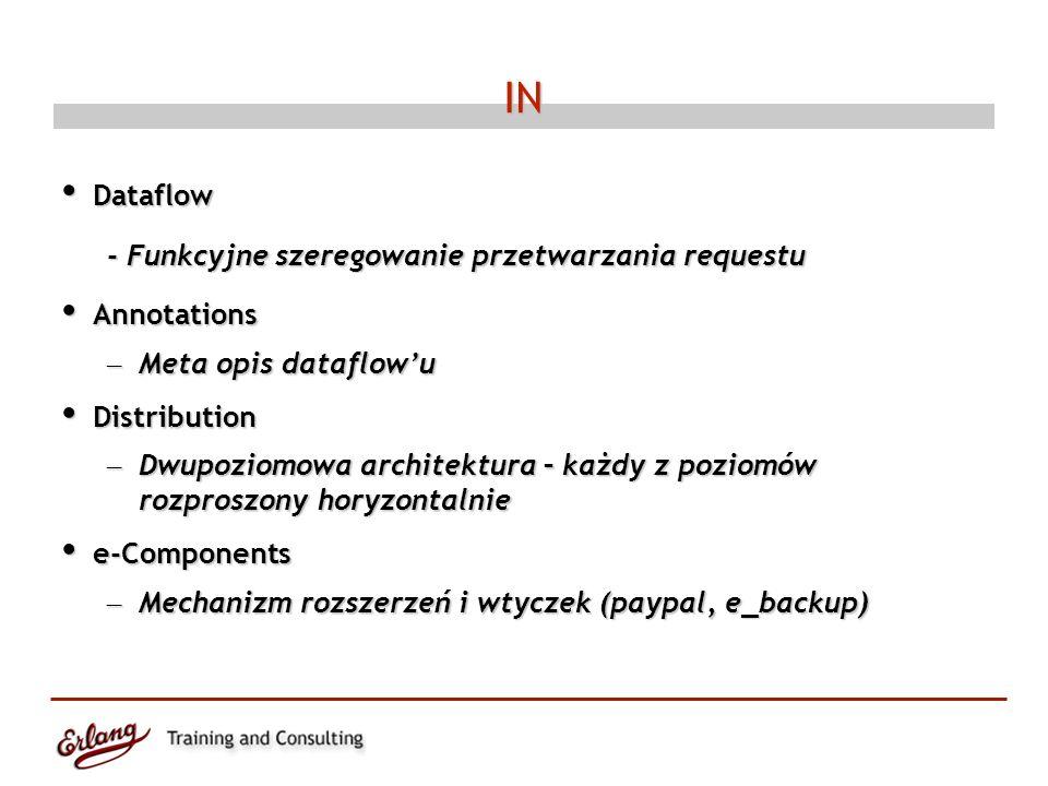 IN Dataflow Dataflow - Funkcyjne szeregowanie przetwarzania requestu Annotations Annotations – Meta opis dataflowu Distribution Distribution – Dwupoziomowa architektura – każdy z poziomów rozproszony horyzontalnie e-Components e-Components – Mechanizm rozszerzeń i wtyczek (paypal, e_backup)