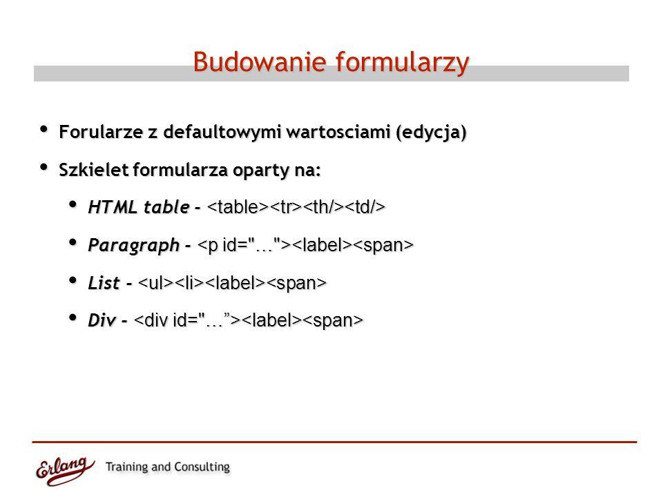 Budowanie formularzy Forularze z defaultowymi wartosciami (edycja) Forularze z defaultowymi wartosciami (edycja) Szkielet formularza oparty na: Szkielet formularza oparty na: HTML table - HTML table - Paragraph - Paragraph - List - List - Div - Div -