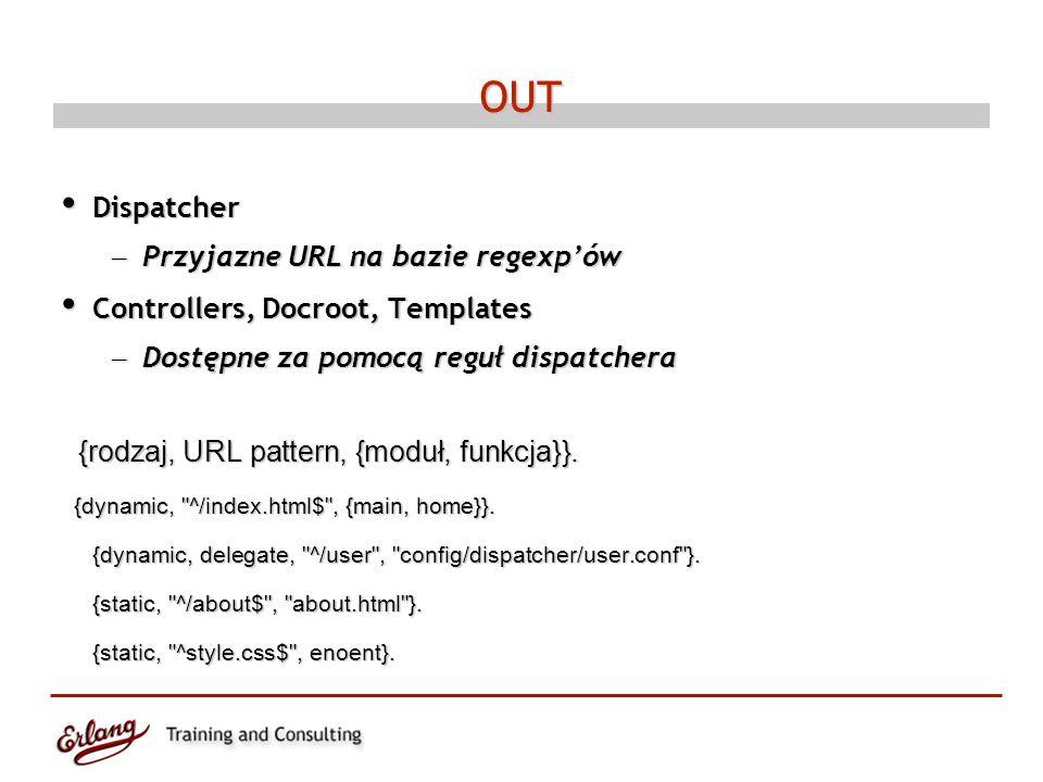 OUT Dispatcher Dispatcher – Przyjazne URL na bazie regexpów Controllers, Docroot, Templates Controllers, Docroot, Templates – Dostępne za pomocą reguł