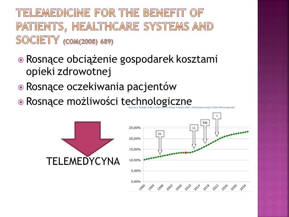 Poprawa opieki nad osobami przewlekle chorymi ( redukcja hospitalizacji i umieralności ) Wzrost efektywności niektórych rodzajów opieki ( np.