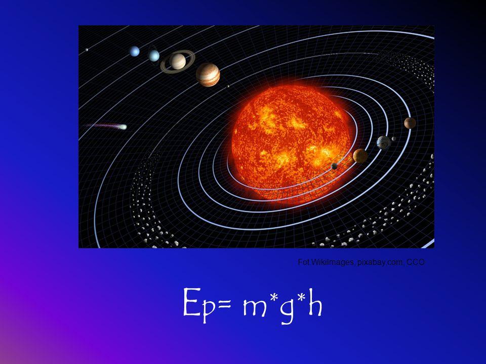 Energia potencjalna grawitacji (ci ęż ko ś ci)- równowa ż na wykonanej pracy- zale ż y od masy ciała i wysoko ś ci, na jak ą to ciało zostanie wzniesi