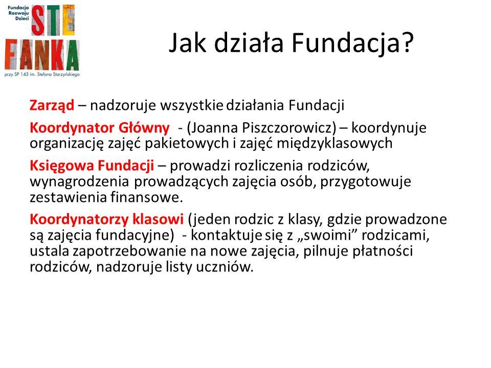Jak działa Fundacja.