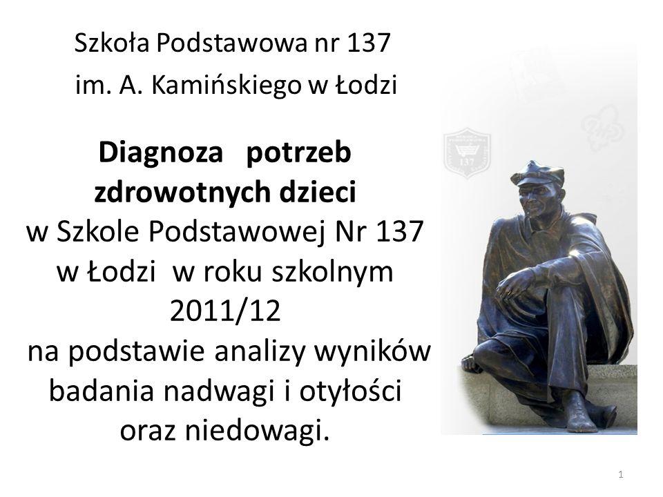 Diagnoza potrzeb zdrowotnych dzieci w Szkole Podstawowej Nr 137 w Łodzi w roku szkolnym 2011/12 na podstawie analizy wyników badania nadwagi i otyłości oraz niedowagi.