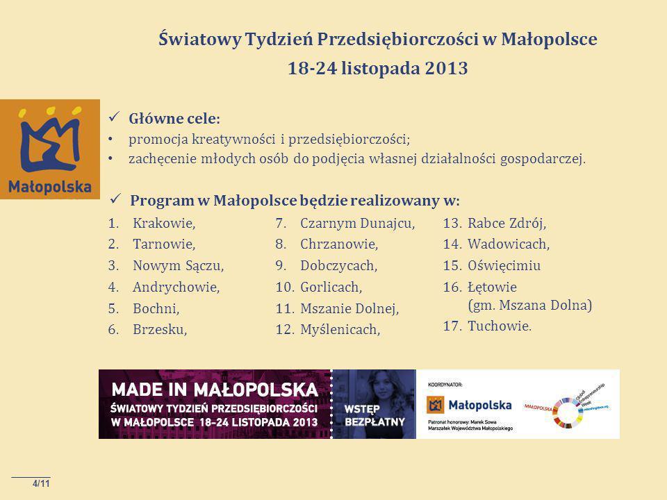 4/11 Światowy Tydzień Przedsiębiorczości w Małopolsce 18-24 listopada 2013 Główne cele: promocja kreatywności i przedsiębiorczości; zachęcenie młodych osób do podjęcia własnej działalności gospodarczej.