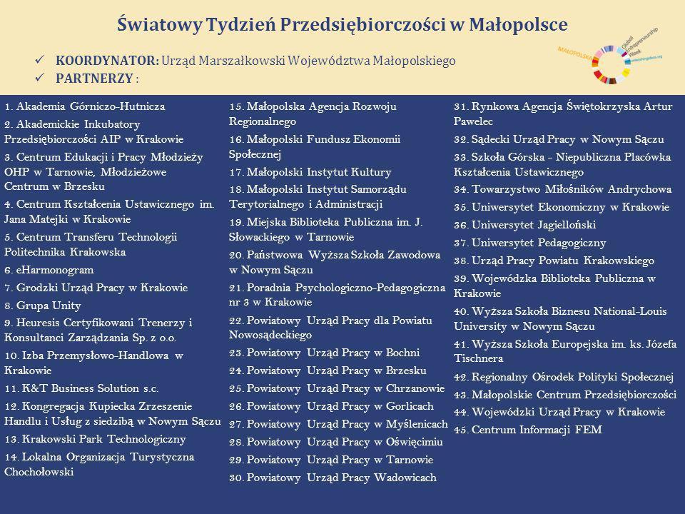 Strategy for Malopolska 2011 – 2016 5/12 Światowy Tydzień Przedsiębiorczości w Małopolsce KOORDYNATOR: Urząd Marszałkowski Województwa Małopolskiego PARTNERZY : 1.
