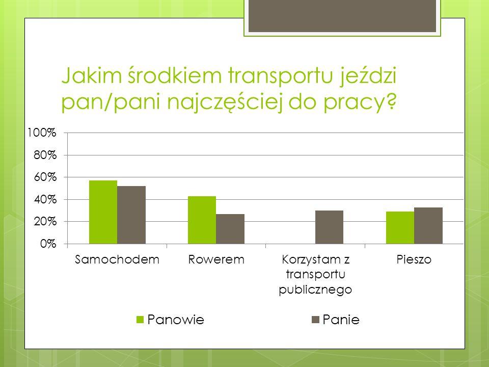 Jakim środkiem transportu jeździ pan/pani najczęściej do pracy?