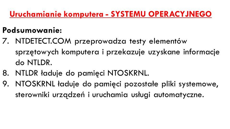 Uruchamianie komputera - SYSTEMU OPERACYJNEGO Podsumowanie: 7.NTDETECT.COM przeprowadza testy elementów sprzętowych komputera i przekazuje uzyskane in