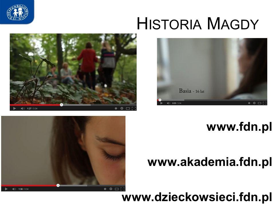 www.fdn.pl www.akademia.fdn.pl www.dzieckowsieci.fdn.pl