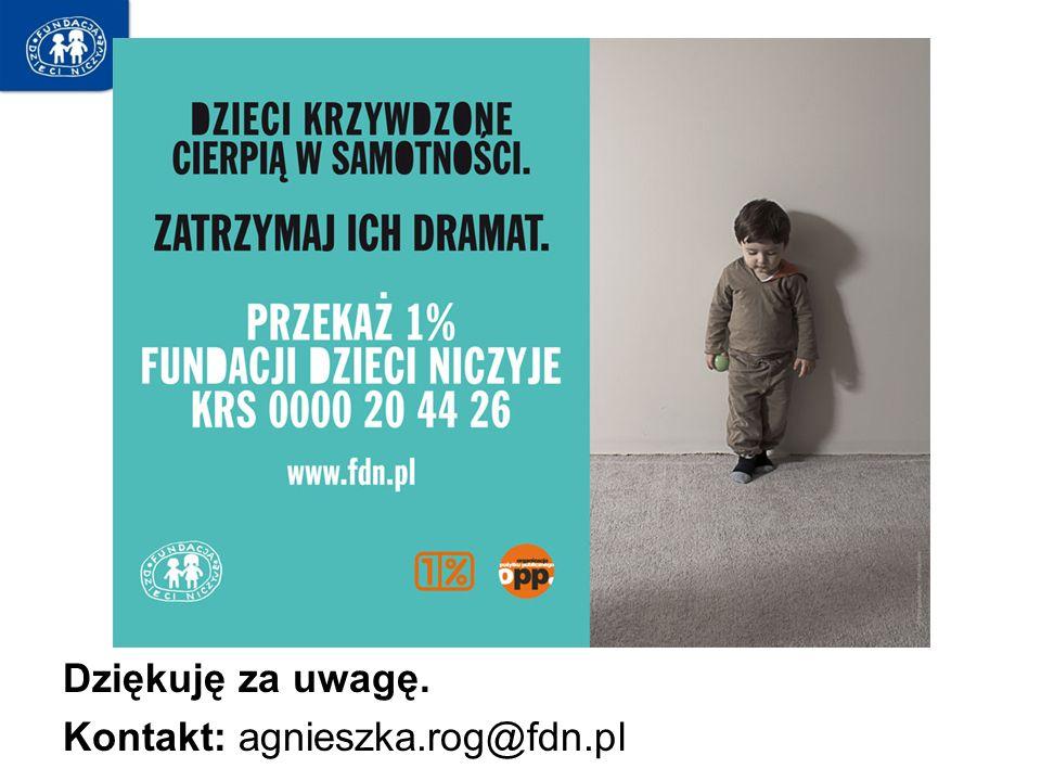Dziękuję za uwagę. Kontakt: agnieszka.rog@fdn.pl