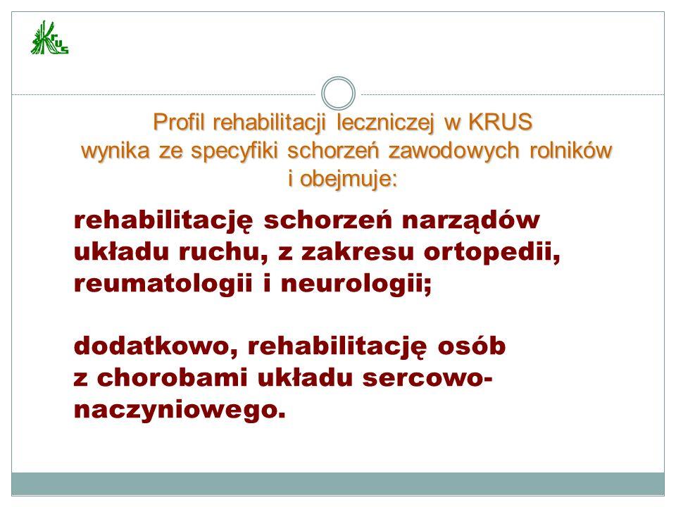 Profil rehabilitacji leczniczej w KRUS wynika ze specyfiki schorzeń zawodowych rolników i obejmuje: rehabilitację schorzeń narządów układu ruchu, z za
