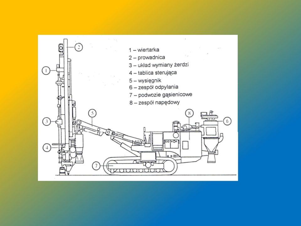 Ułożenie prowadnicy wiertnicy: a.wiercenie poziome, b.wiercenie nachylone, c.wiercenie pionowe