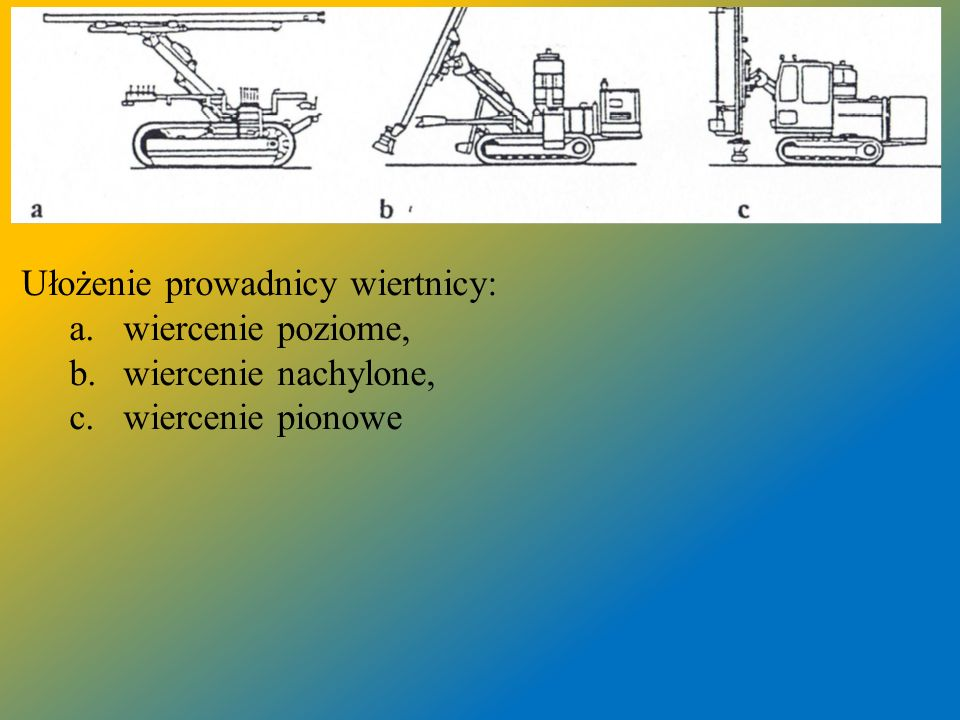 Wiertnica z własnym napędem spalinowym: 1 – prowadnica, 2 – silnik posuwu, 3 – łańcuch posuwu, 4 – wiertarka obrotowo- udarowa, 5 – żerdź wiertnicza z koronką, 6 – dźwignia sterowania procesem wiercenia, 7 – wysięgnik, 8 – siłownik podnoszenia wysięgnika, 9 – siłownik skrętu 10 – podwozie gąsienicowe 11 – stanowisko maszynisty wiertniczego do przejazdu, 12 – dźwignie sterujące i wskaźniki kontrolne