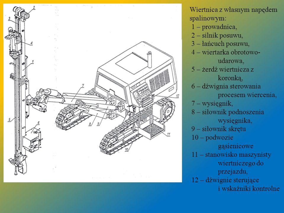 Wiertnica z własnym napędem spalinowym: 1 – prowadnica, 2 – silnik posuwu, 3 – łańcuch posuwu, 4 – wiertarka obrotowo- udarowa, 5 – żerdź wiertnicza z