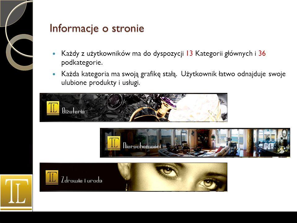 Informacje o stronie Każdy z użytkowników ma do dyspozycji 13 Kategorii głównych i 36 podkategorie.