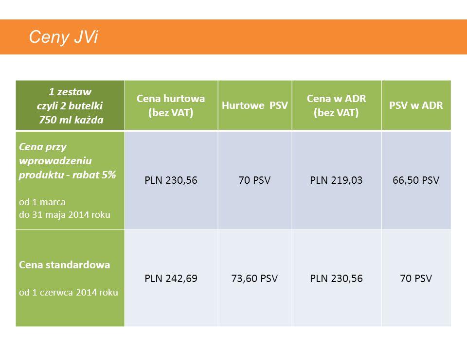Ceny JVi 1 zestaw czyli 2 butelki 750 ml każda Cena hurtowa (bez VAT) Hurtowe PSV Cena w ADR (bez VAT) PSV w ADR Cena przy wprowadzeniu produktu - rab