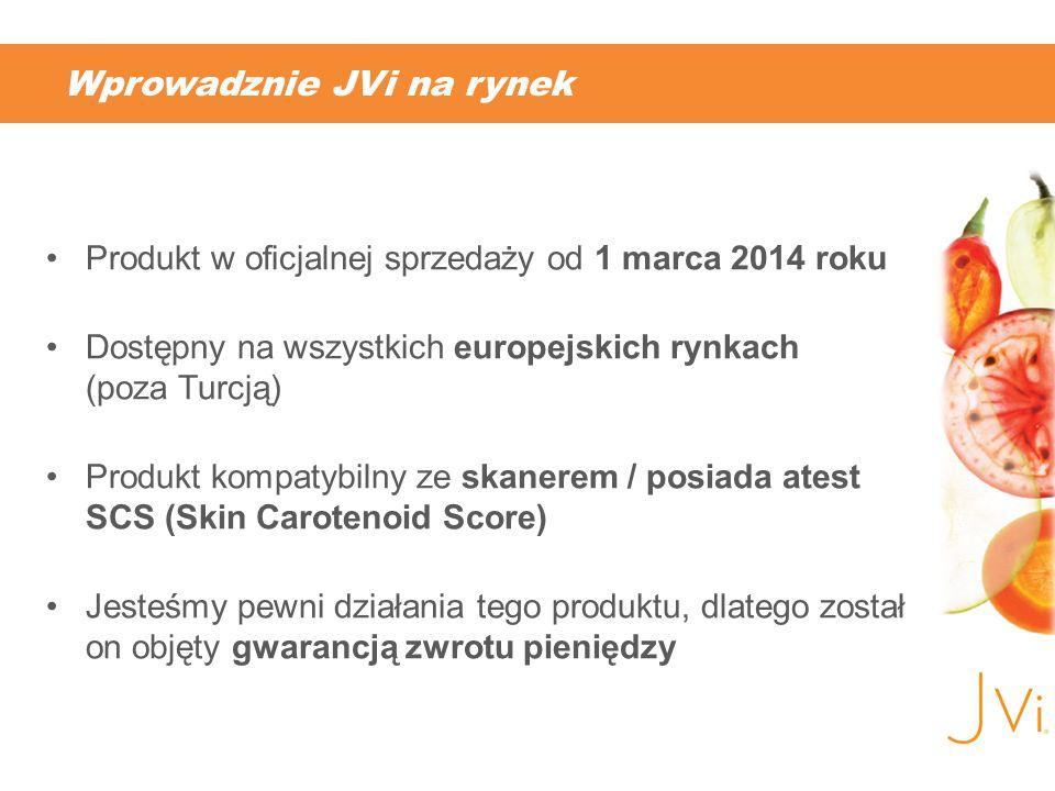 Wprowadznie JVi na rynek Produkt w oficjalnej sprzedaży od 1 marca 2014 roku Dostępny na wszystkich europejskich rynkach (poza Turcją) Produkt kompaty