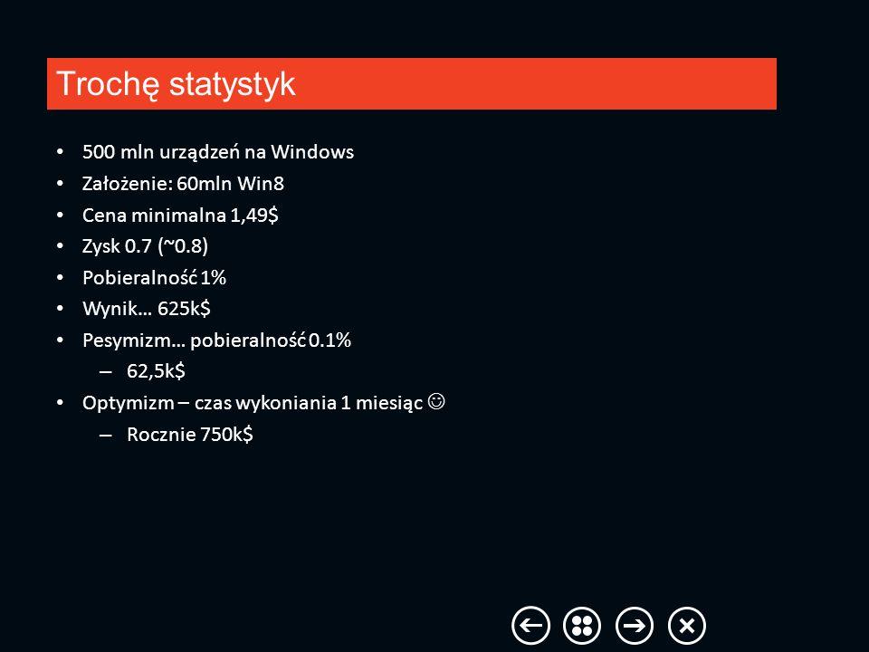 Trochę statystyk 500 mln urządzeń na Windows Założenie: 60mln Win8 Cena minimalna 1,49$ Zysk 0.7 (~0.8) Pobieralność 1% Wynik… 625k$ Pesymizm… pobiera