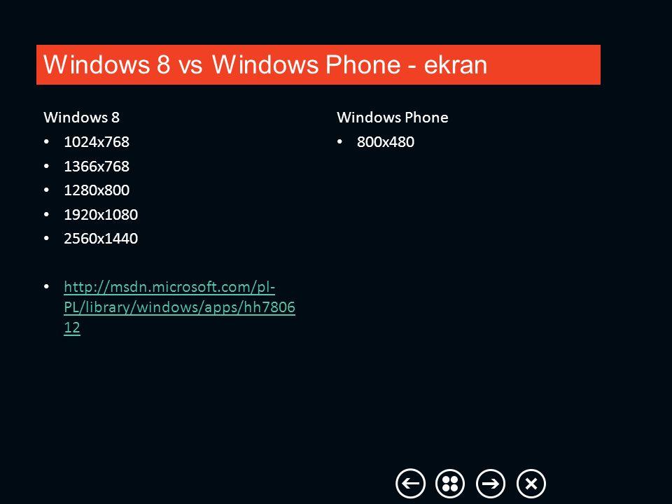 Windows 8 vs Windows Phone - ekran Windows Phone 800x480 Windows 8 1024x768 1366x768 1280x800 1920x1080 2560x1440 http://msdn.microsoft.com/pl- PL/lib