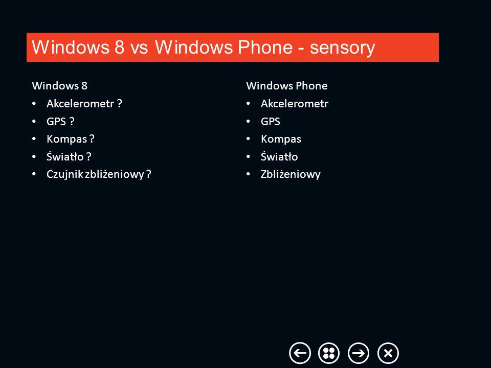 Windows 8 vs Windows Phone - sensory Windows Phone Akcelerometr GPS Kompas Światło Zbliżeniowy Windows 8 Akcelerometr ? GPS ? Kompas ? Światło ? Czujn