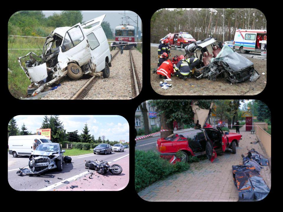 Co stanowi największe zagrożenie na polskich drogach.