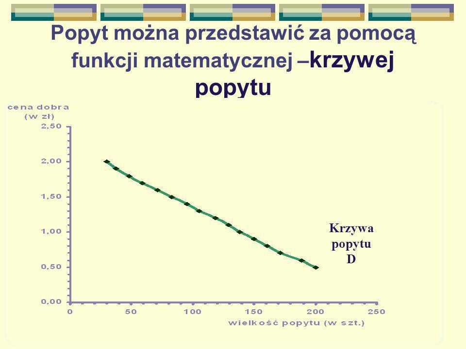 KRZYWA POPYTU Pokazuje ilości dobra lub usługi, jakie ludzie chcą kupić (wielkość popytu) przy każdym poziomie ceny w danym okresie, przy założeniu ceteris paribus