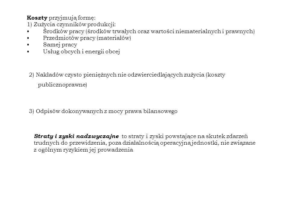 Koszty przyjmują formę: 1) Zużycia czynników produkcji: Środków pracy (środków trwałych oraz wartości niematerialnych i prawnych) Przedmiotów pracy (m