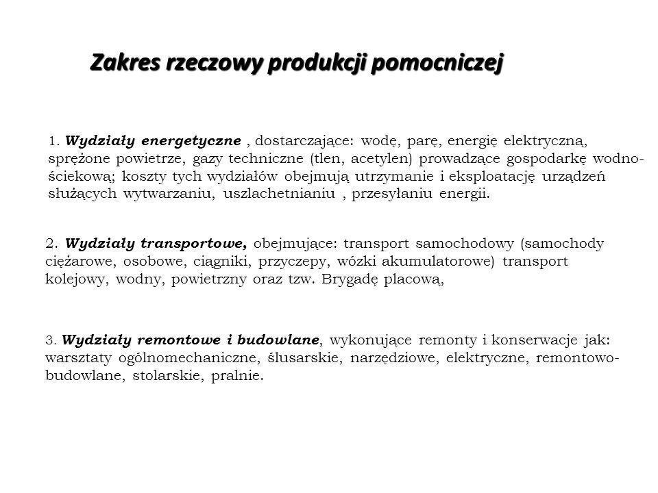 Zakres rzeczowy produkcji pomocniczej 1. Wydziały energetyczne, dostarczające: wodę, parę, energię elektryczną, sprężone powietrze, gazy techniczne (t