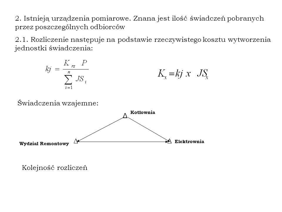 2. Istnieją urządzenia pomiarowe. Znana jest ilość świadczeń pobranych przez poszczególnych odbiorców 2.1. Rozliczenie następuje na podstawie rzeczywi