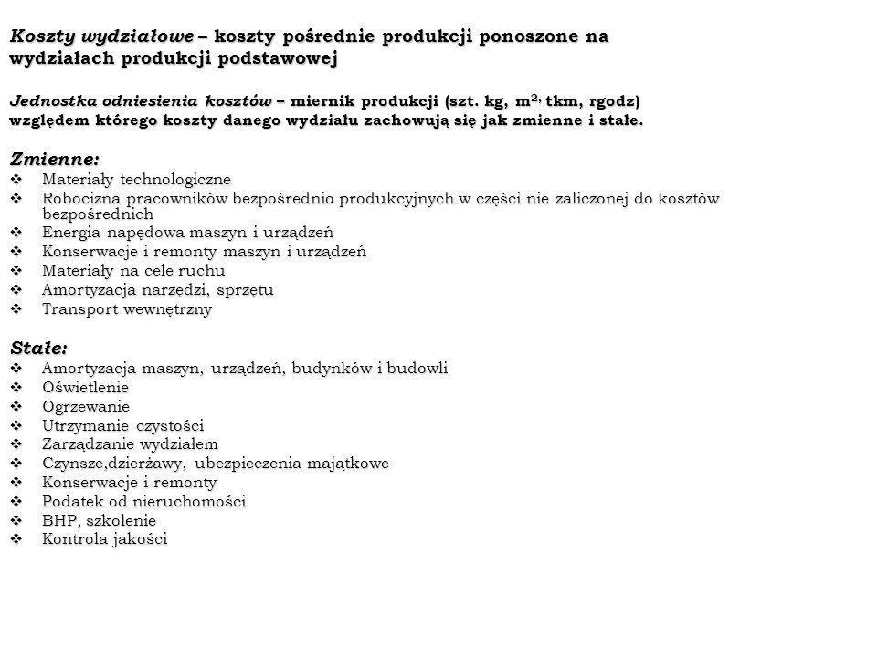 Koszty wydziałowe – koszty pośrednie produkcji ponoszone na wydziałach produkcji podstawowej Jednostka odniesienia kosztów – miernik produkcji (szt. k
