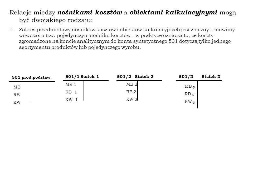 Relacje między nośnikami kosztów a obiektami kalkulacyjnymi mogą być dwojakiego rodzaju: 1.Zakres przedmiotowy nośników kosztów i obiektów kalkulacyjn